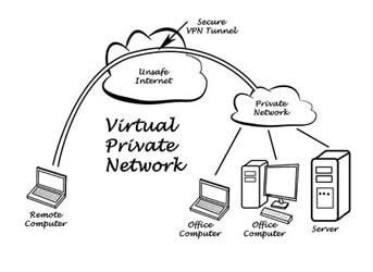 IT Consulting Group VPN risinājumi